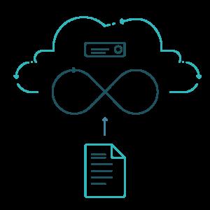 cloud backup office 365